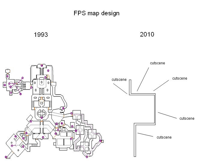 FPS_maps